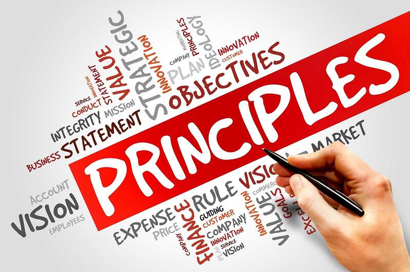 marketing principles in ecommerce