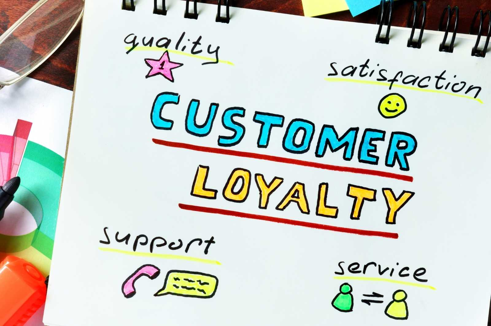 Customer Loyalty Program: Types, Examples & Apps to Help You